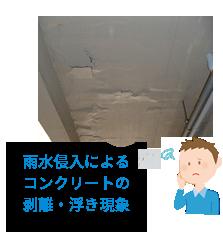 雨水侵入によるコンクリートの剥離・浮き現象